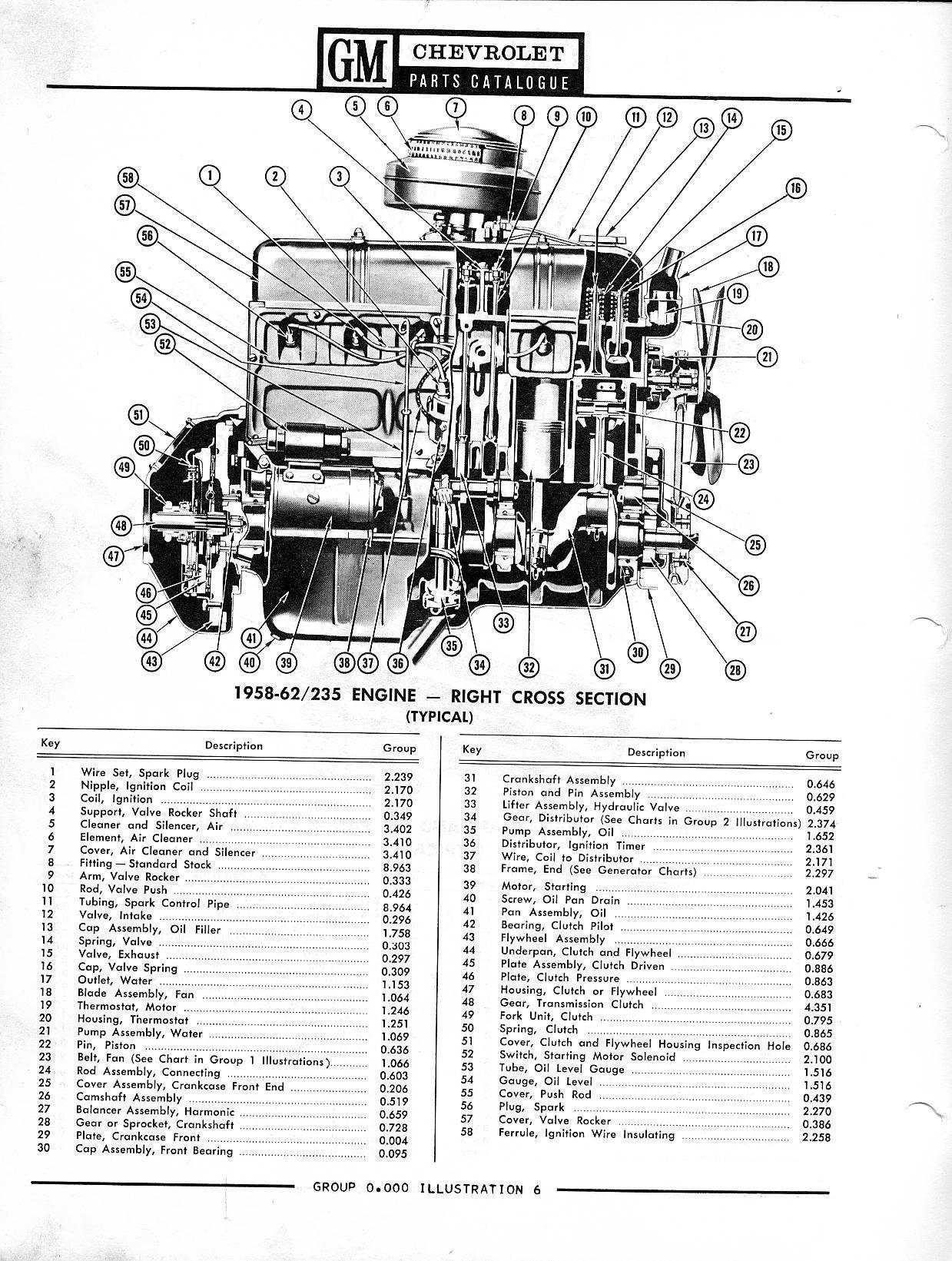 1958-1968 Chevrolet Parts Catalog / Image121.jpg