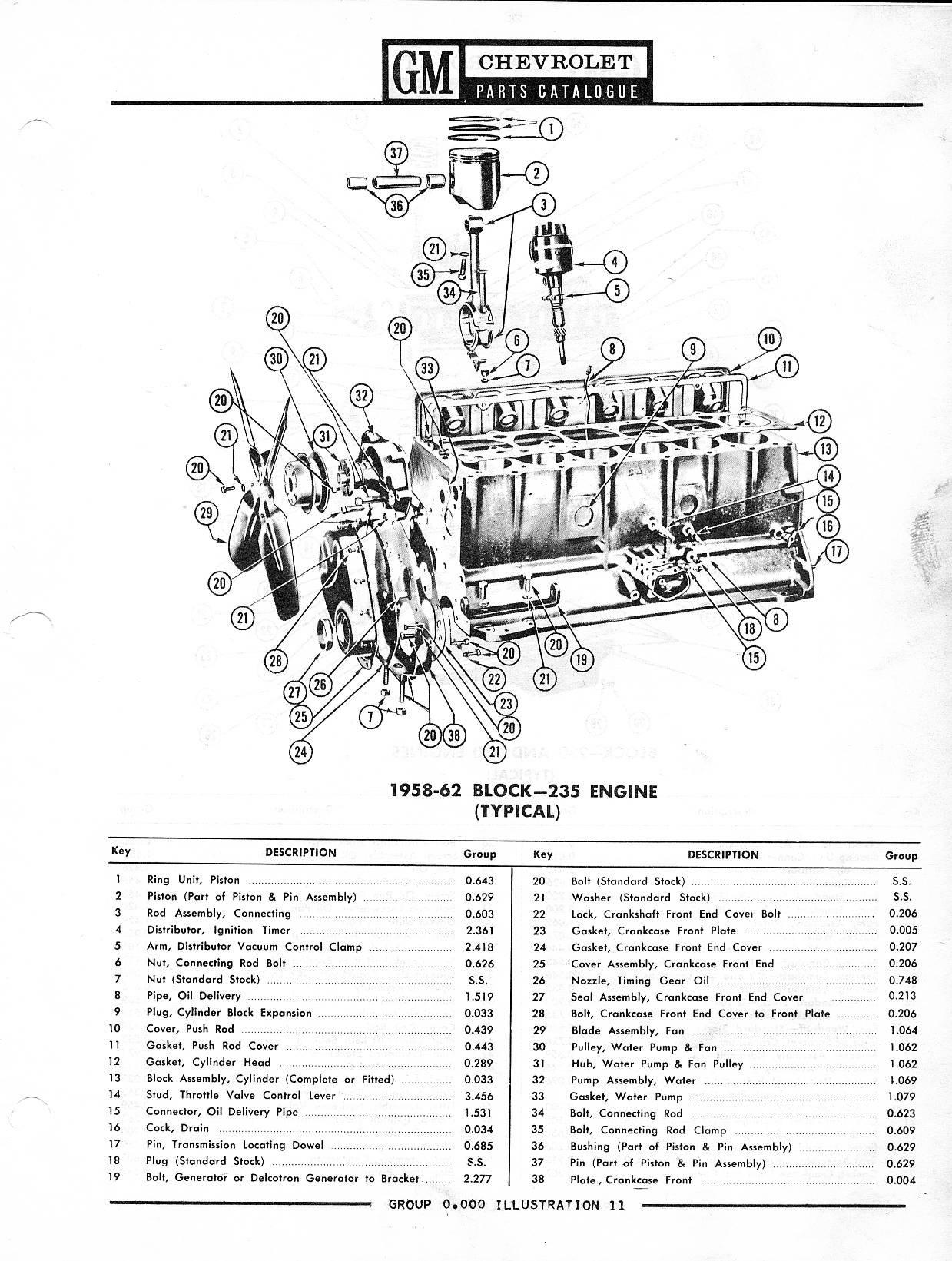 1958-1968 Chevrolet Parts Catalog / Image126.jpg