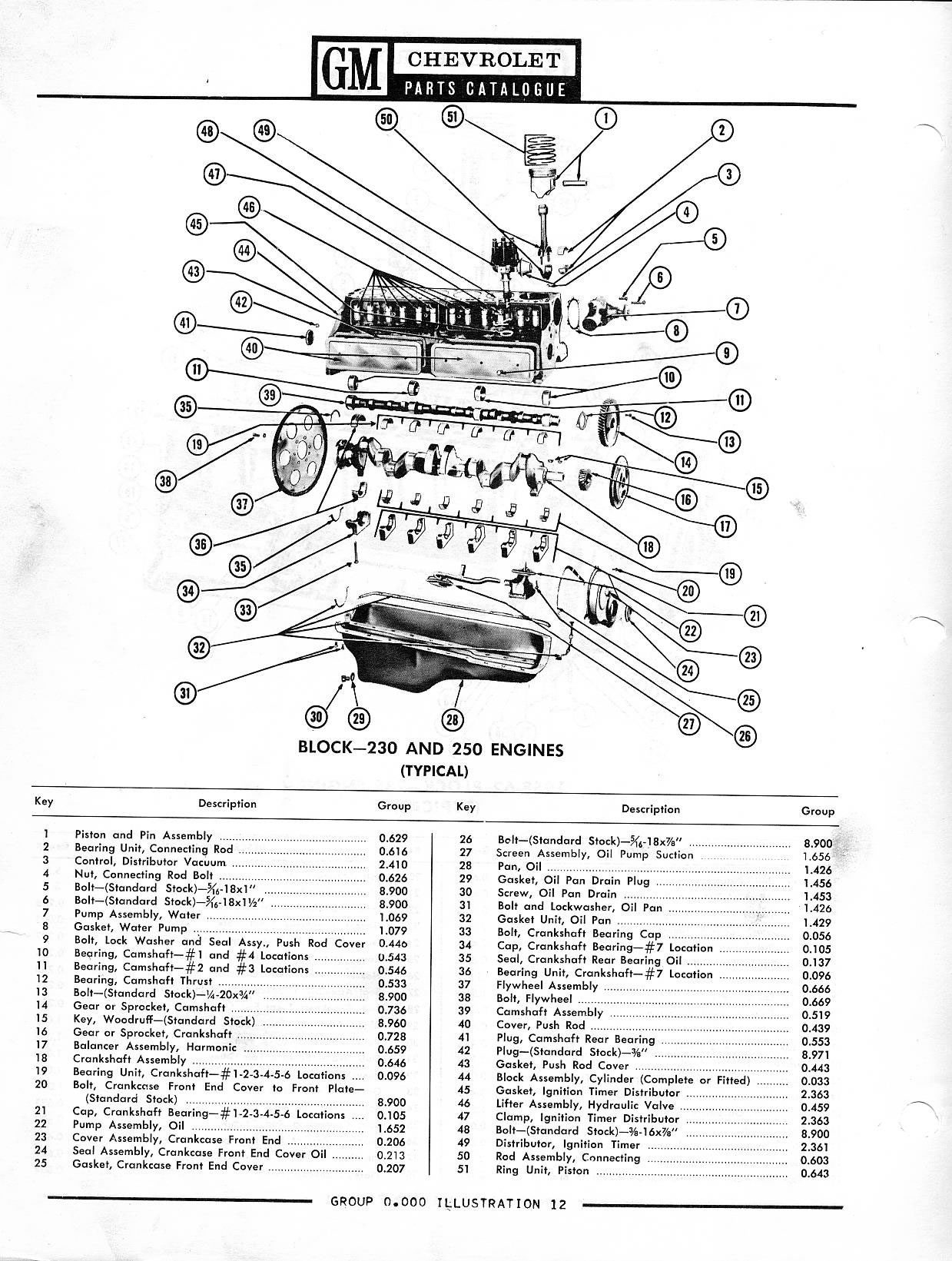 1958-1968 Chevrolet Parts Catalog / Image127.jpg