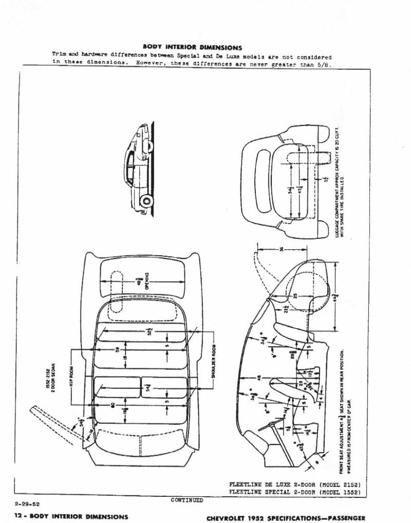1952 Chevy Restopak