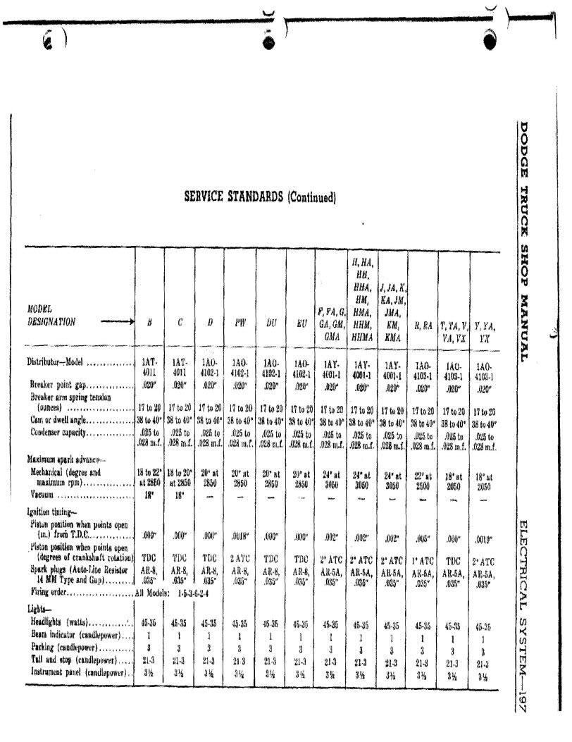 1942 Dodge Truck Service Manual / MChas42DodgeTrk_0200.jpg