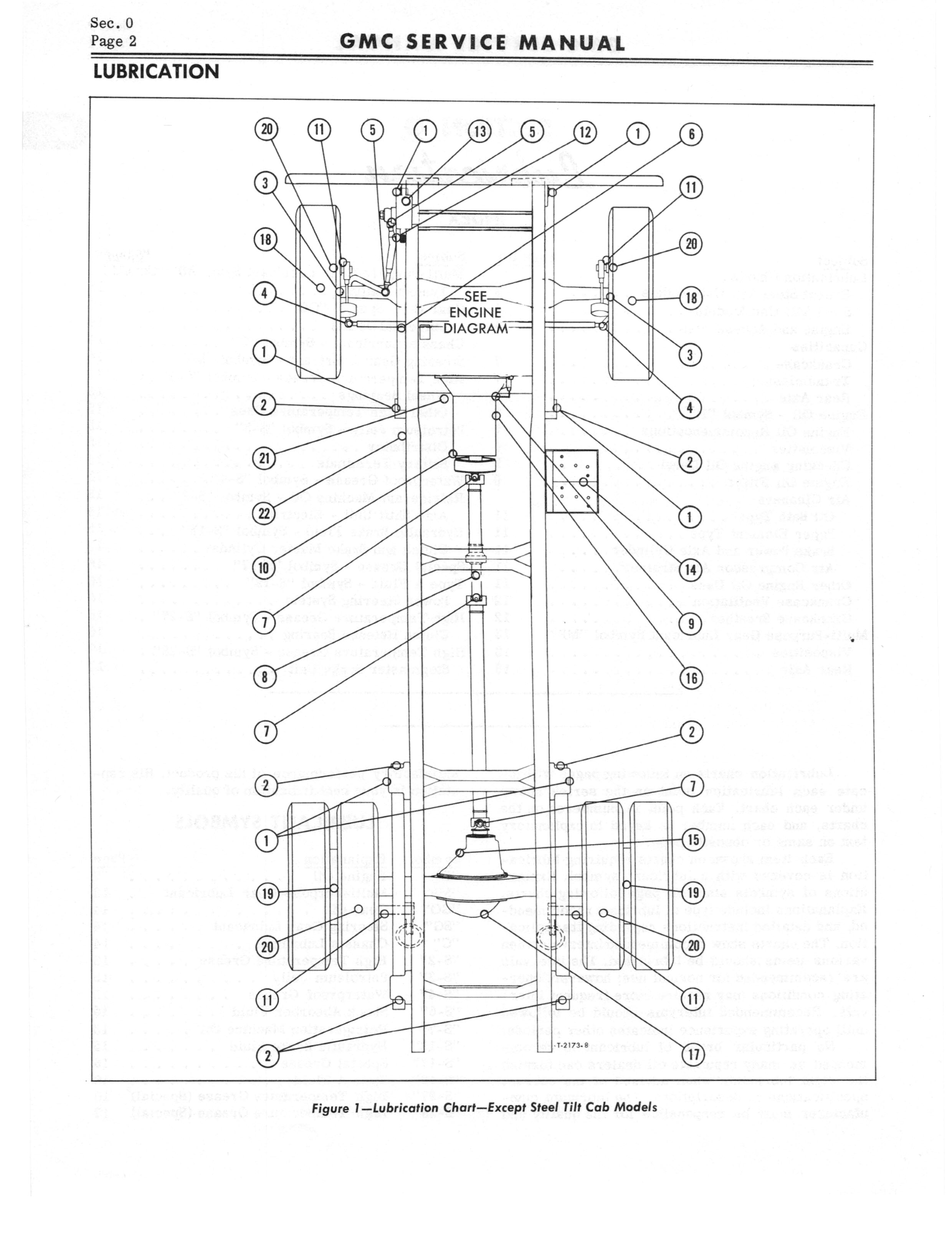 1966 GMC Service Manual Series 4000-6500 page 8 of 506