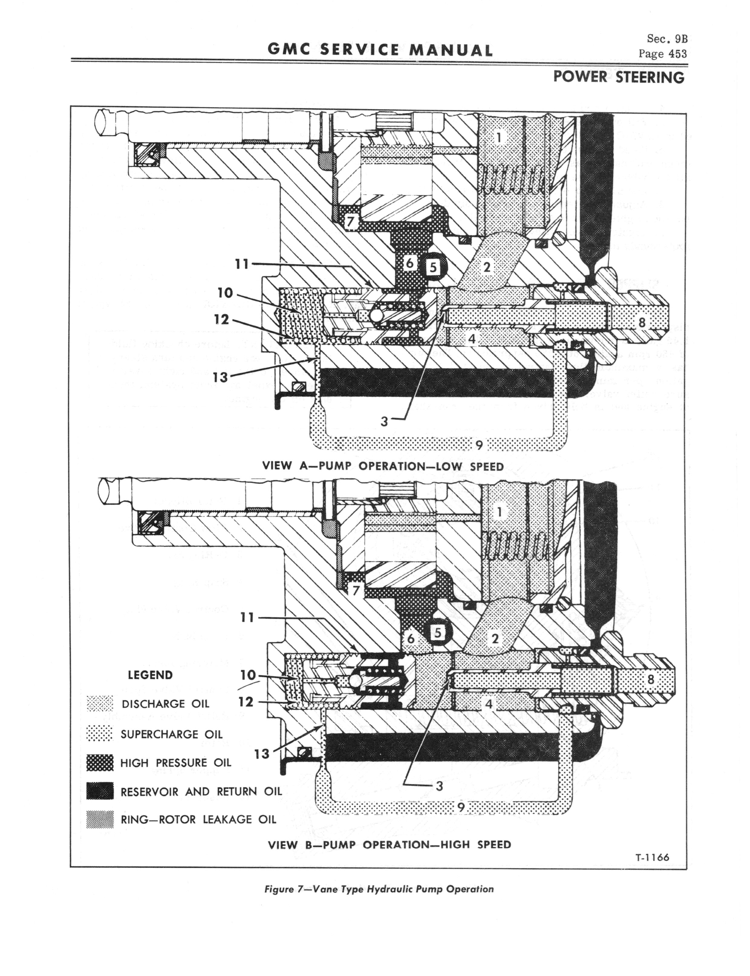 1966 GMC Service Manual Series 4000-6500 page 459 of 506