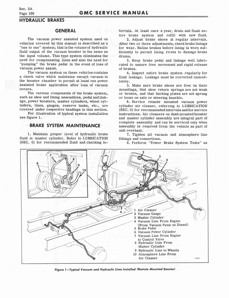 1966 GMC Service Manual Series 4000-6500 page 172 of 506