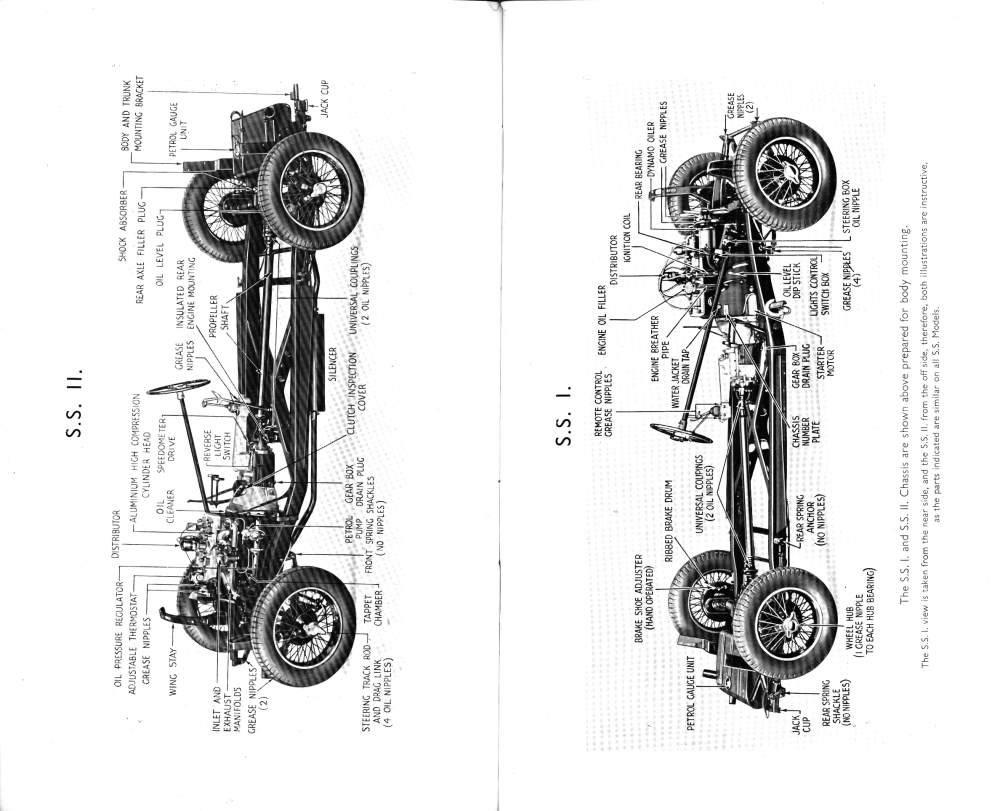 1934 Jaguar SS Owner's Manual / 34_ss_manual_04_l.jpg