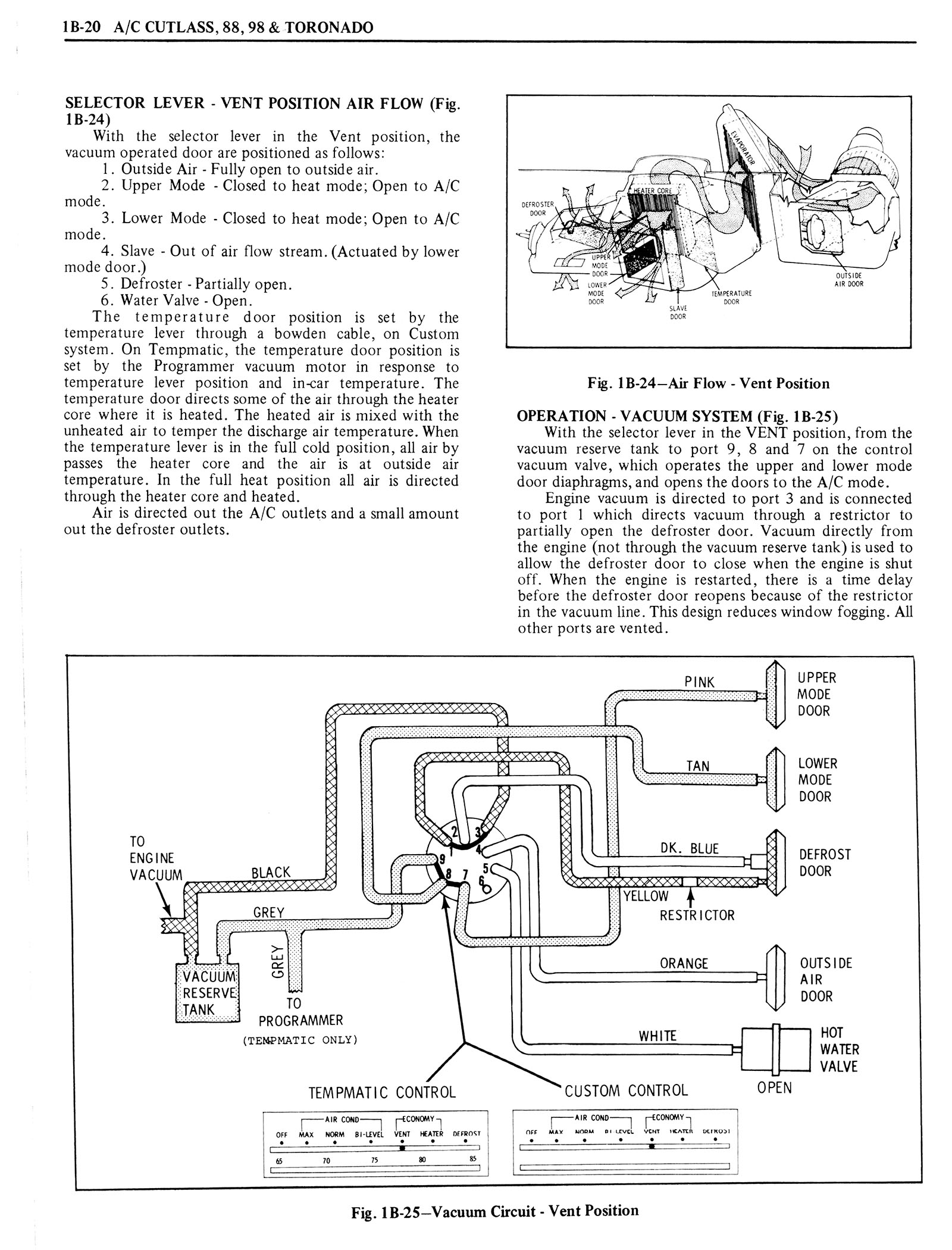 1976 Oldsmobile Service Manual page 118 of 1390