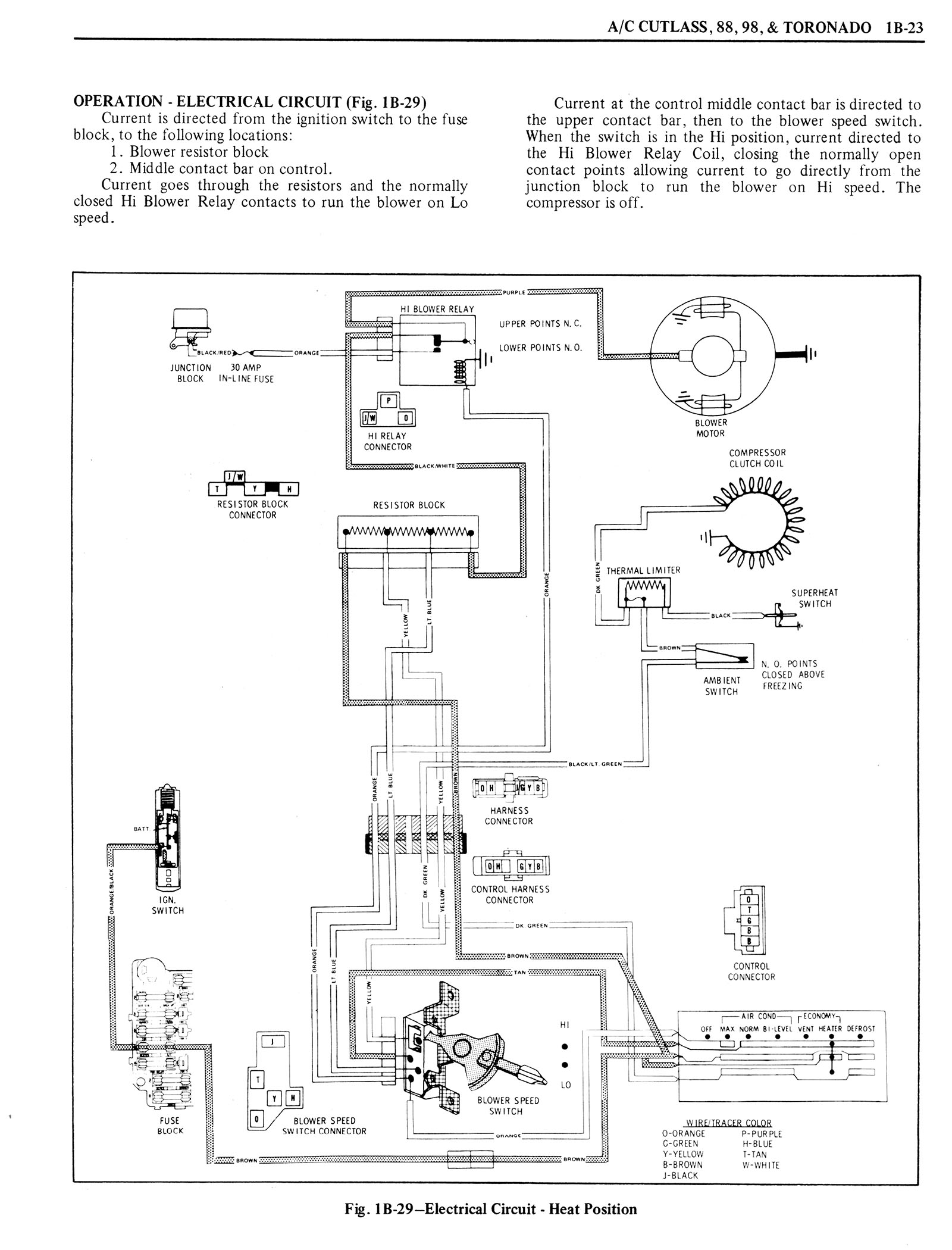 1976 Oldsmobile Service Manual page 121 of 1390