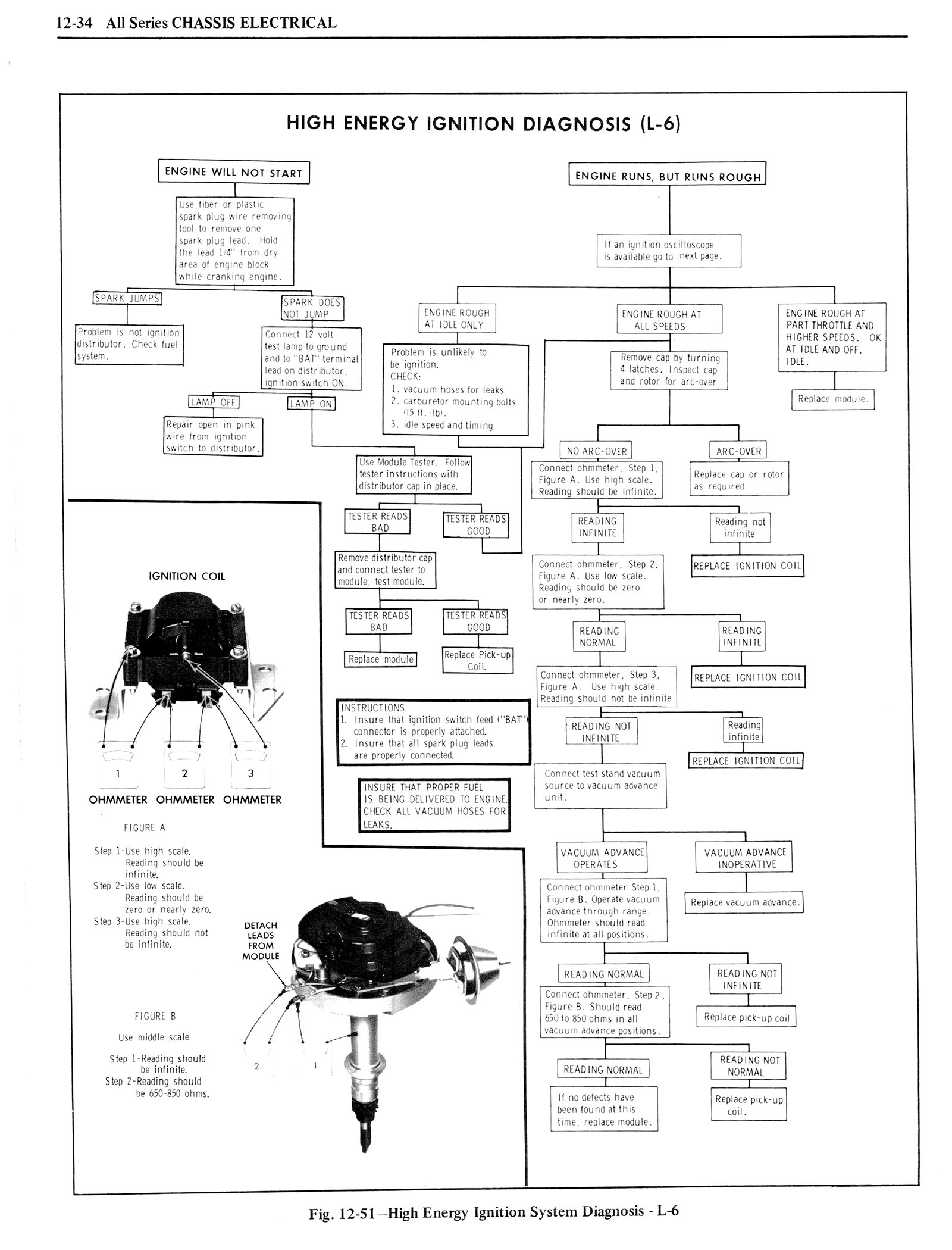 1976 Oldsmobile Service Manual page 1154 of 1390