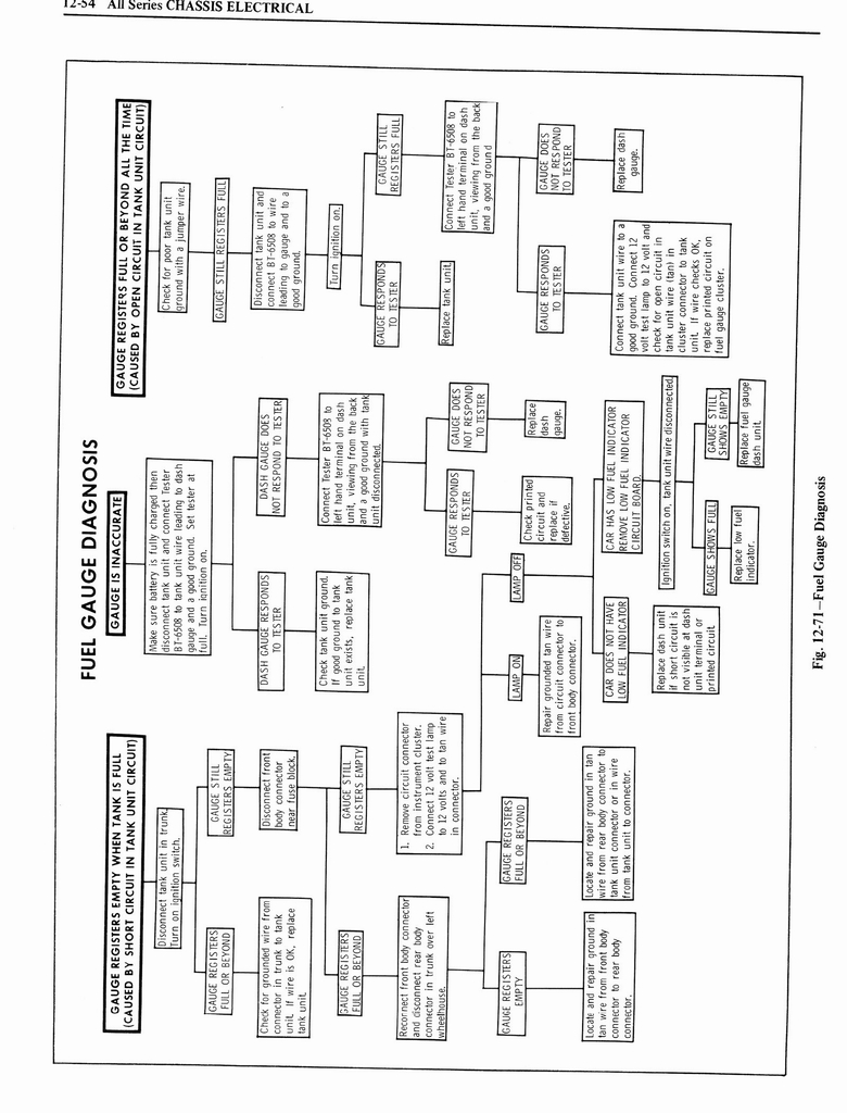 1976 Oldsmobile Service Manual page 1174 of 1390