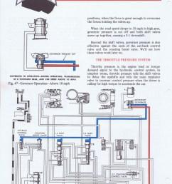 Fmx Transmission Wiring Diagram Diagram Of C4 Transmission Not