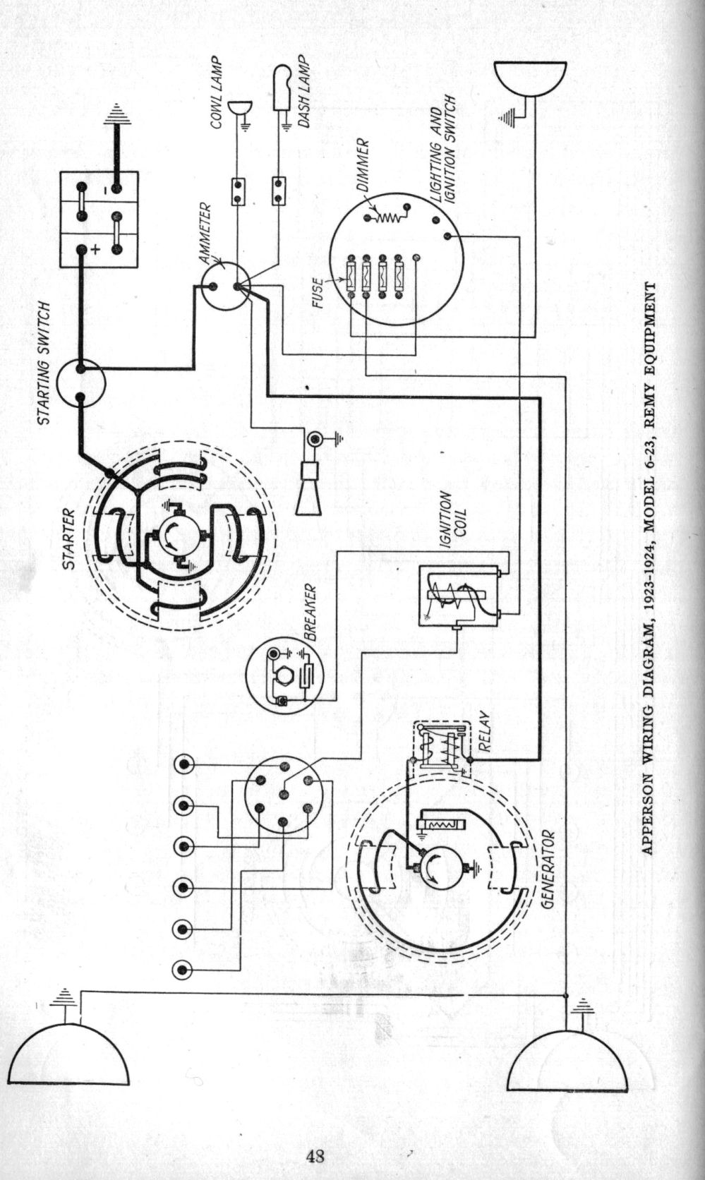 medium resolution of early 1920 s apperson and buick wiring diagrams the old car manual wiring diagrams of 1921 buick model 6 21 delco equipment