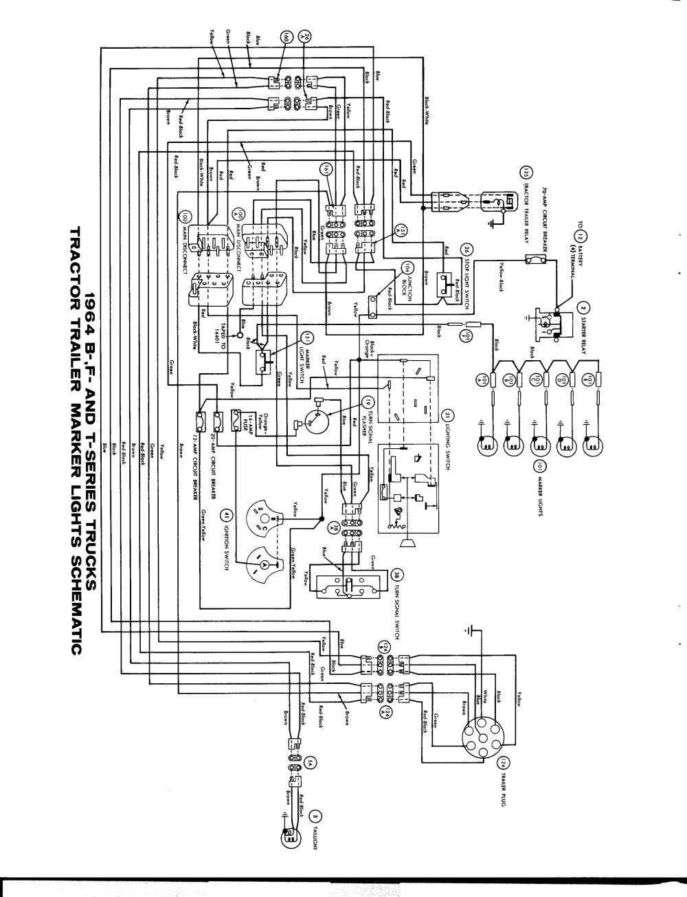 medium resolution of economy power king parts diagram roper wiring diagram economy tractor wiring diagram
