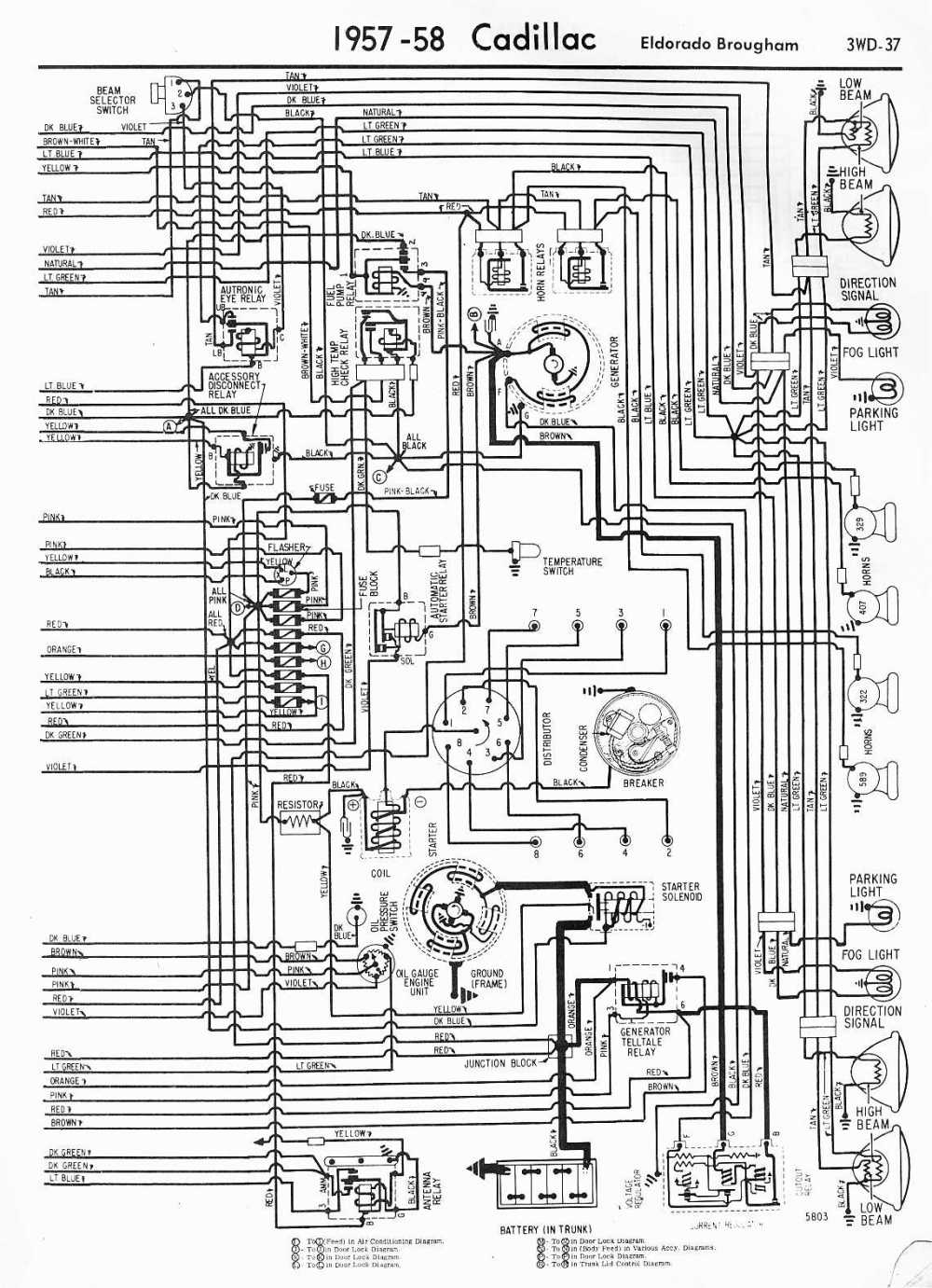 medium resolution of cadillac wiring diagrams 1957 1965 1957 58 eldorado brougham right