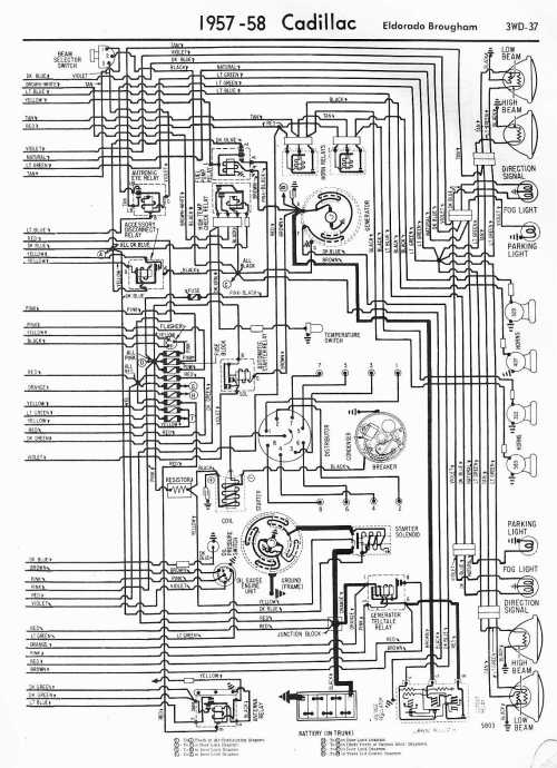 small resolution of cadillac wiring diagrams 1957 1965 1957 58 eldorado brougham right