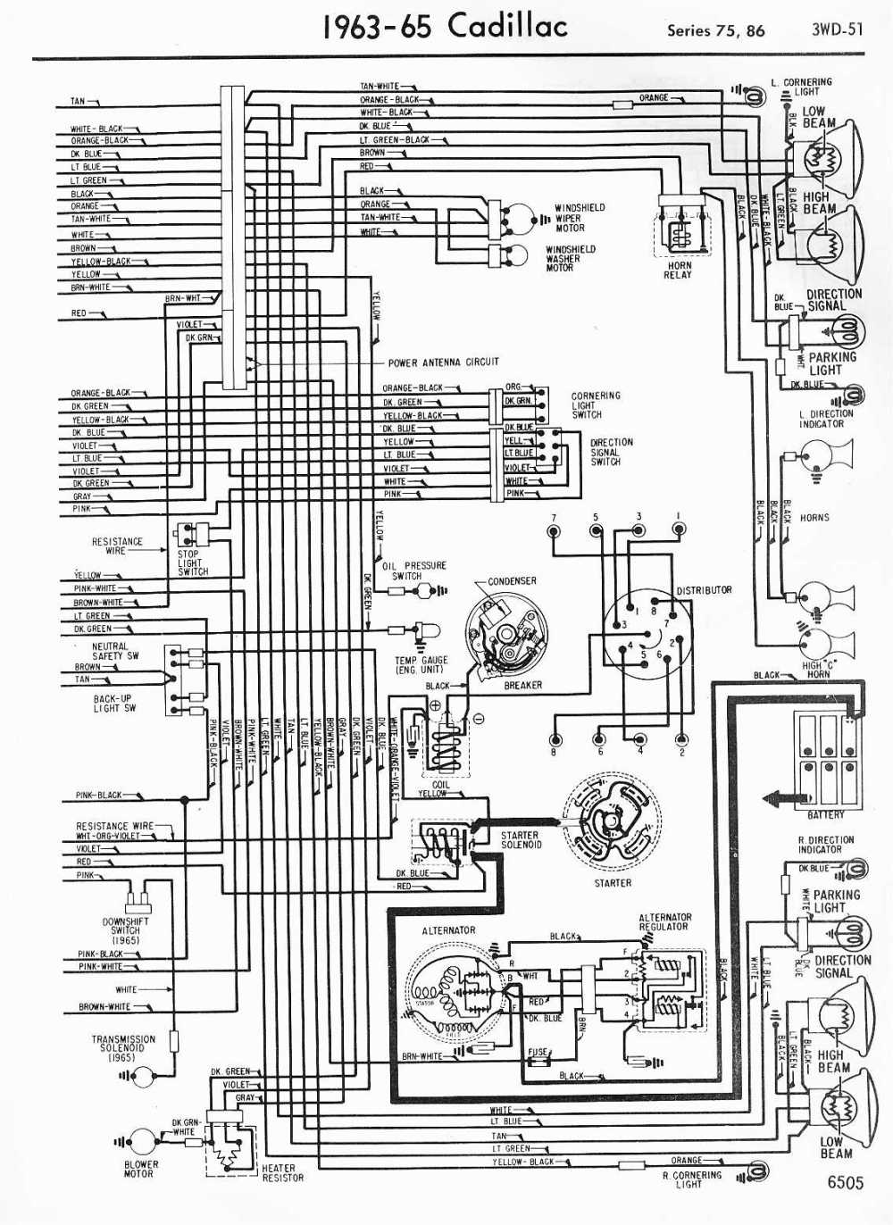 medium resolution of cadillac wiring diagrams 1957 1965 wiring diagram for a 1965 cadillac