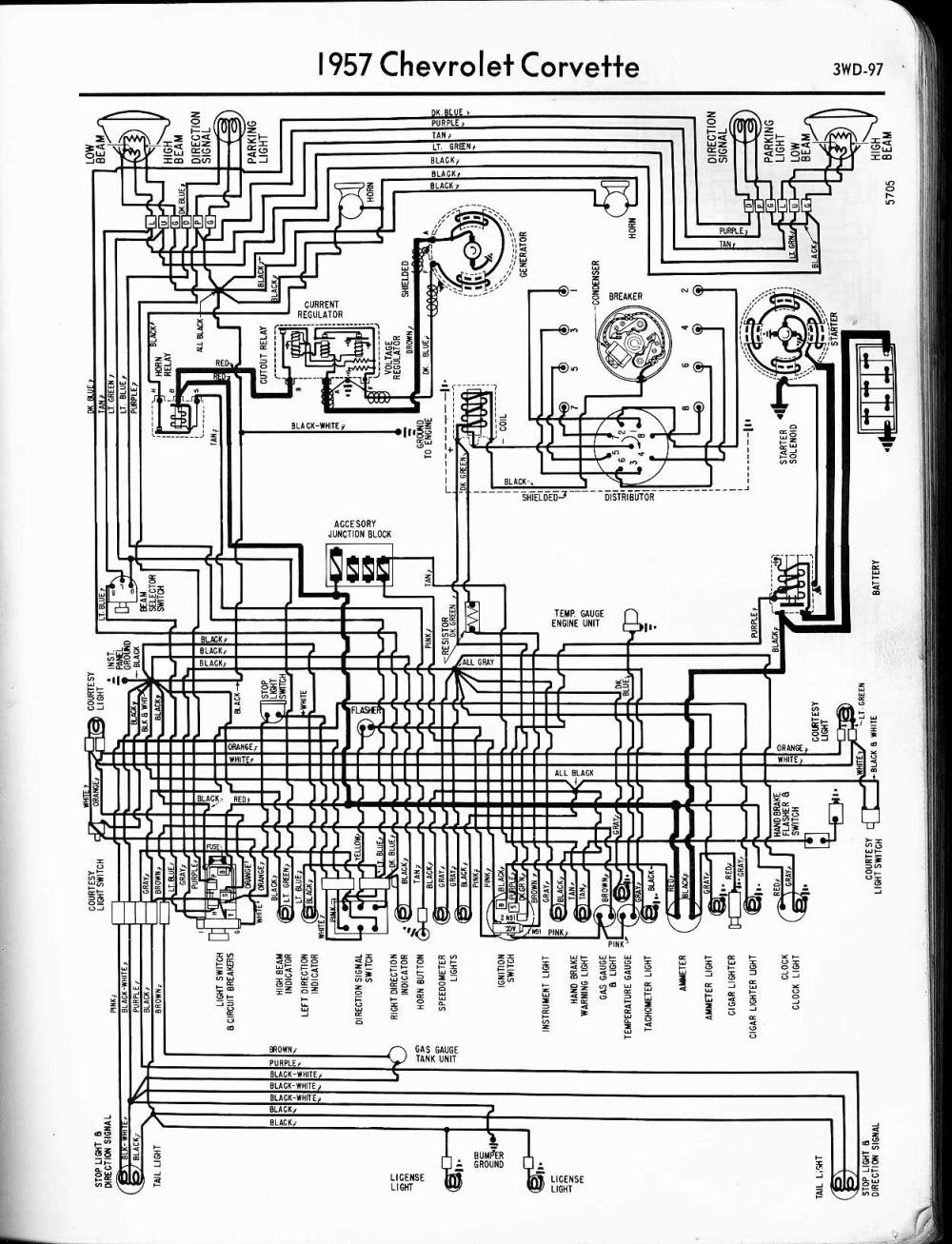 medium resolution of 1957 corvette 57 65 chevy wiring diagrams