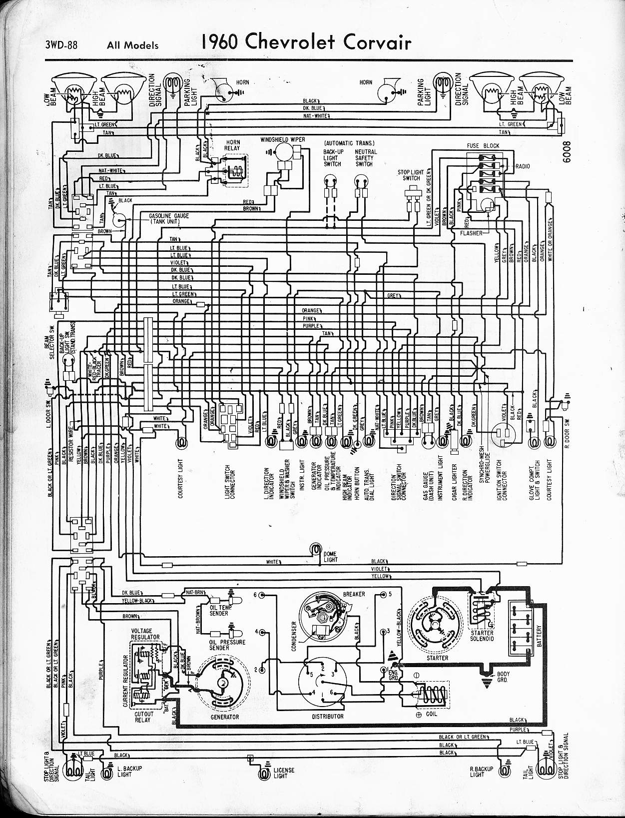 hight resolution of 1960 corvette wiring diagram wiring diagrams img 1963 corvair wiring diagram 1960 corvette wiring diagram
