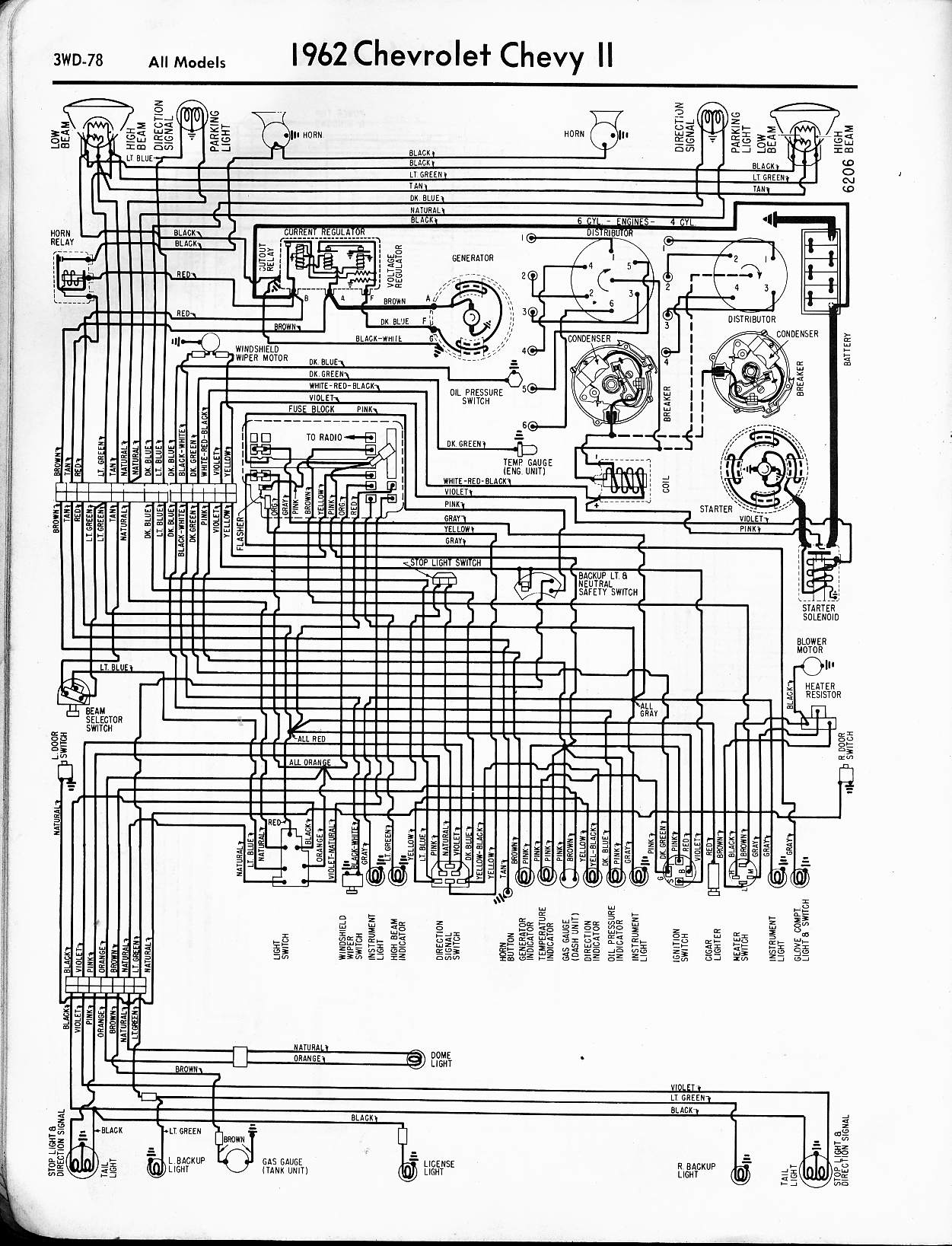 hight resolution of 57 65 chevy wiring diagrams 2008 impala fuse box diagram 1962 chevy ii all models