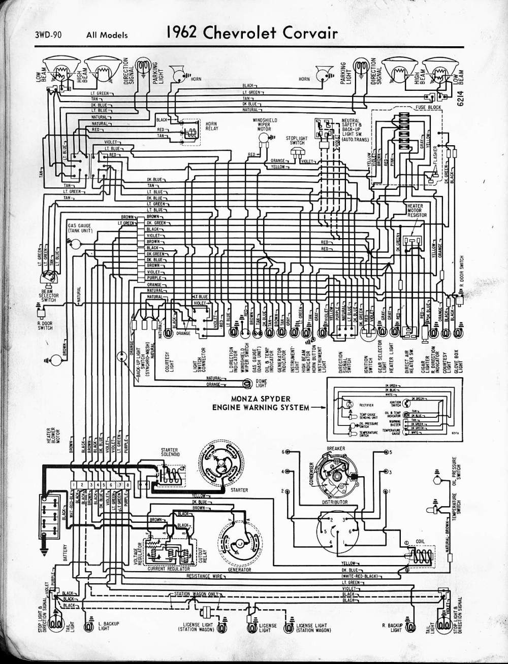 medium resolution of 1965 corvair wiring diagram wiring diagram blog 1965 corvair wiring diagram wiring diagram user 1965 corvair