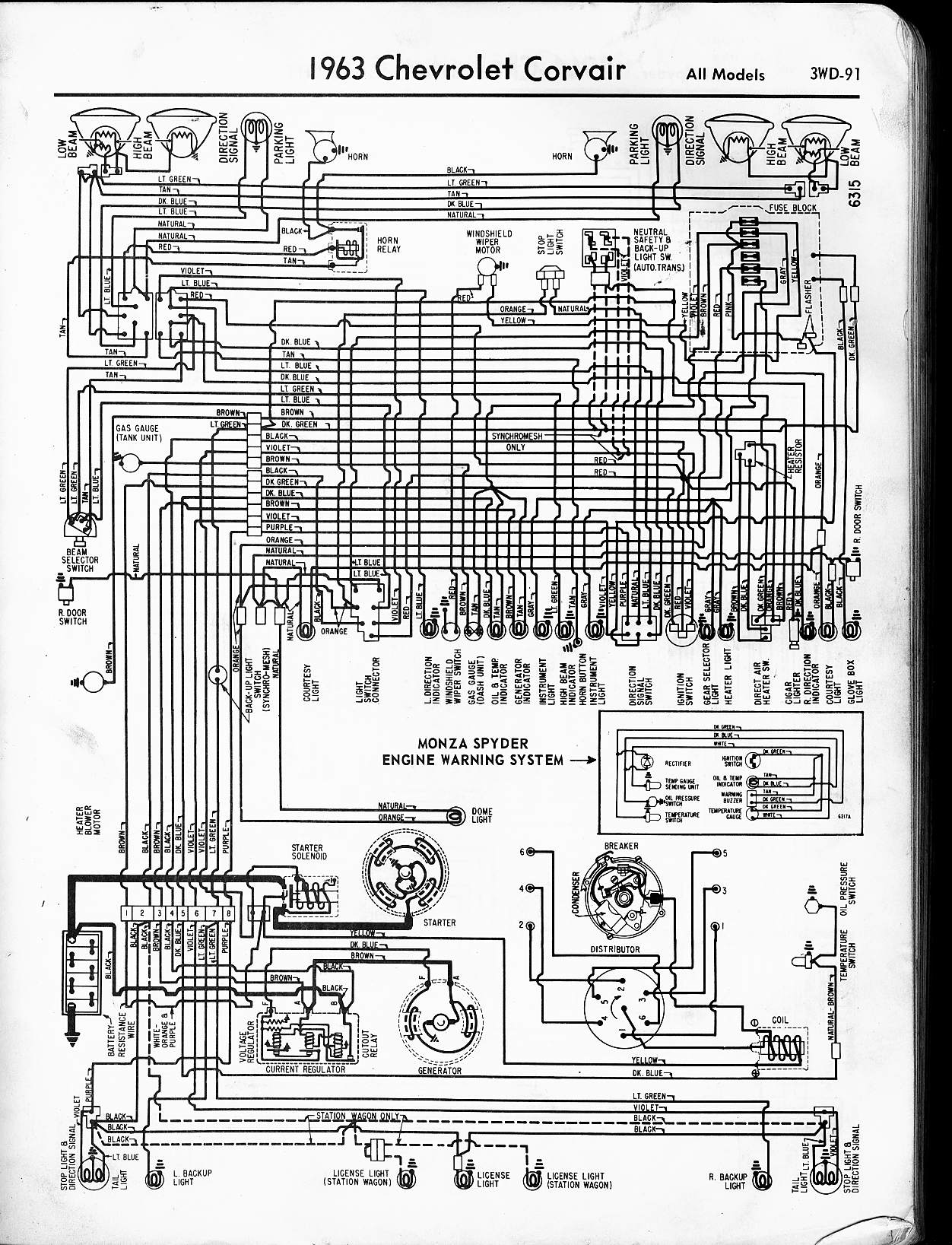 hight resolution of 57 65 chevy wiring diagrams rh oldcarmanualproject com 1963 chevy impala wiring diagram 1963 impala horn