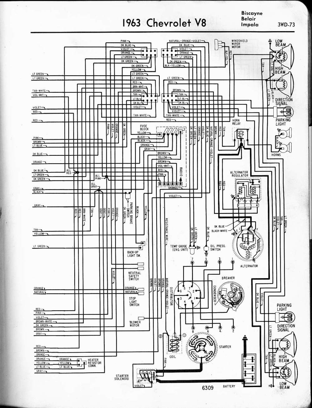 medium resolution of 57 65 chevy wiring diagrams wiring schematic 2005 impala 1963 v8 biscayne belair impala