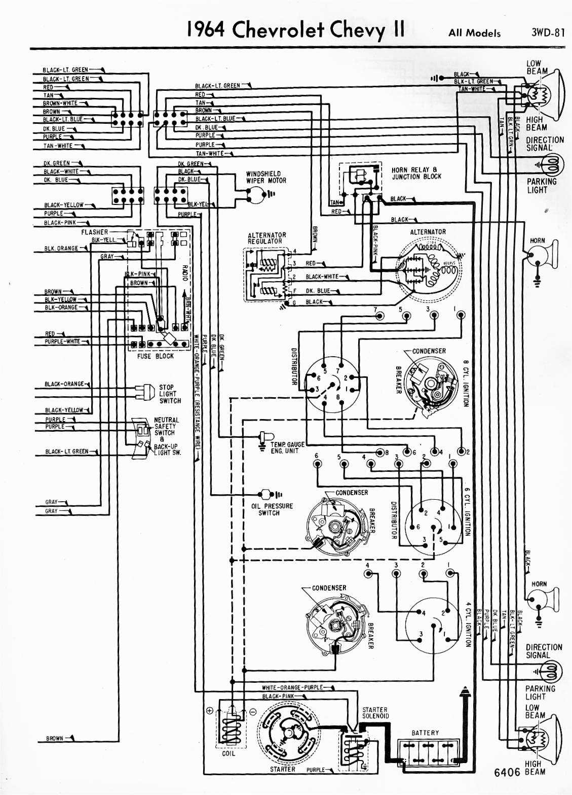 hight resolution of 1964 gmc truck electrical system wiring diagram wiring library 1964 chevy ii all models