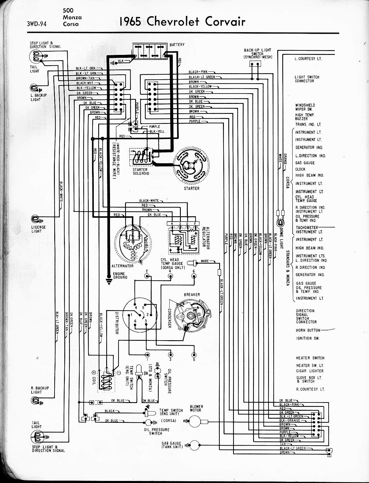 Wiring Diagram For 1966 Chevrolet Corvair Electrical Diagrams Oldsmobile Convertible Schematic Corsa Engine