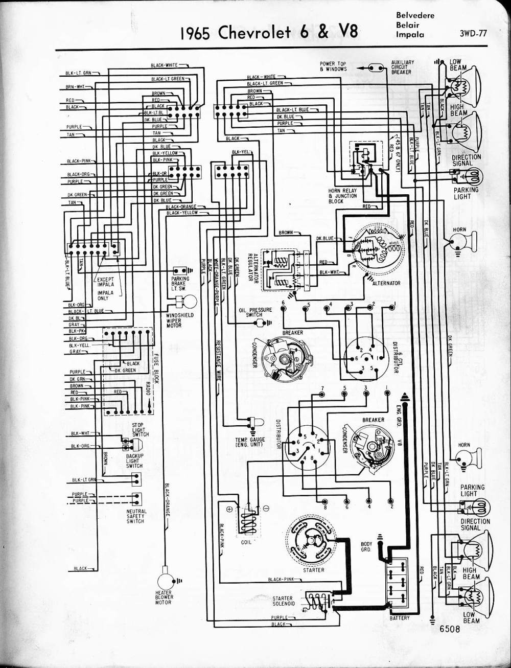medium resolution of 57 65 chevy wiring diagrams auto coil wiring 1965 6 v8 biscayne bel air