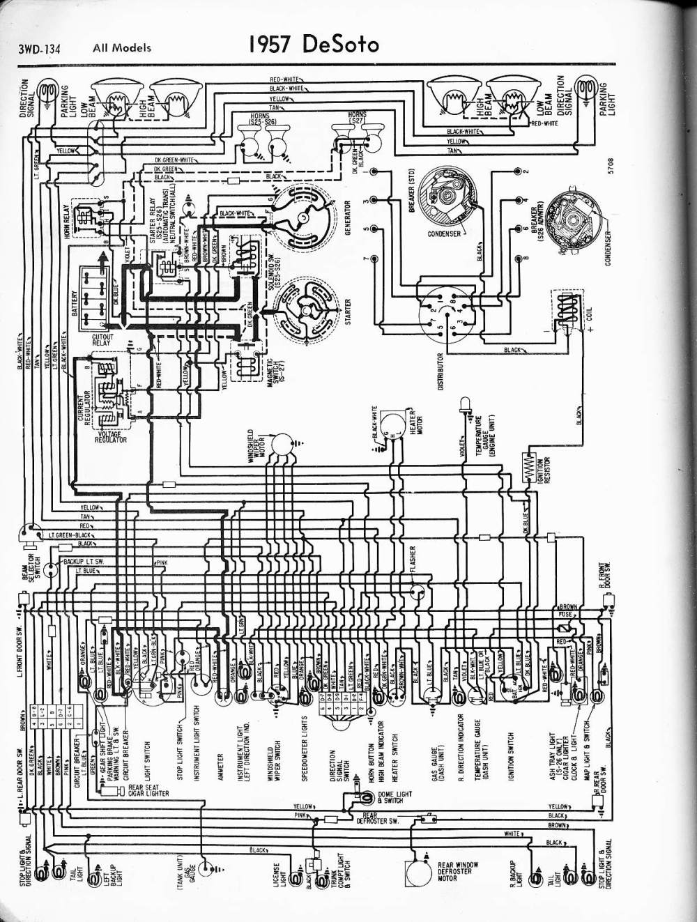 medium resolution of 1951 desoto wiring diagram electrical wiring diagrams rh 24 phd medical faculty hamburg de 1998 lincoln