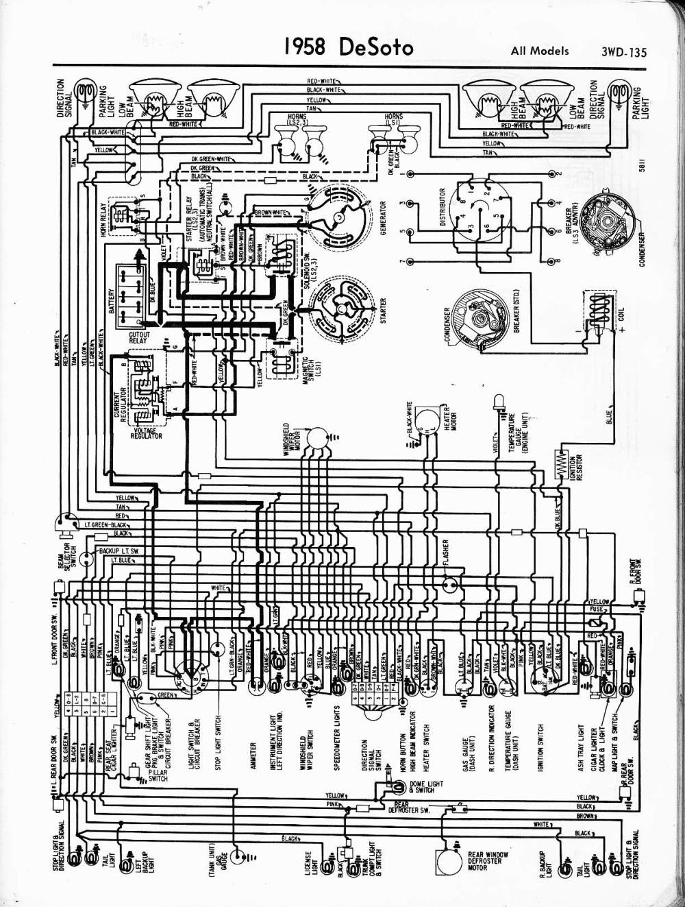 medium resolution of index of wiring diagrams 1957 desoto