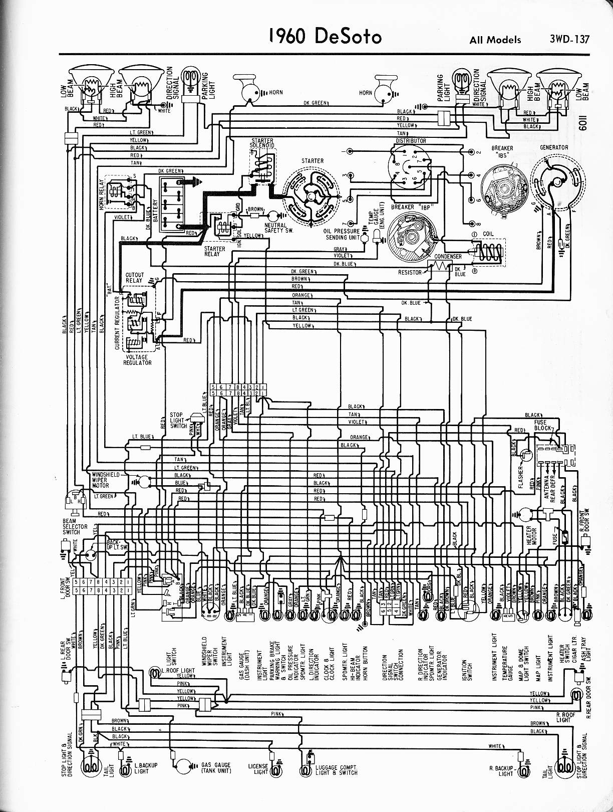 hight resolution of 1959 desoto wiring diagram wiring diagram for you rh 14 8 4 carrera rennwelt de 1957