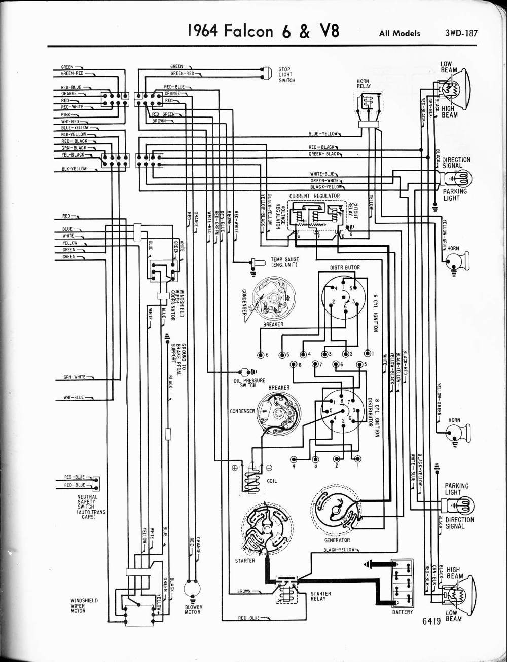 medium resolution of 1964 ford fairlane wiring diagram wiring library rh 91 bloxhuette de 1963 ford galaxie wiring