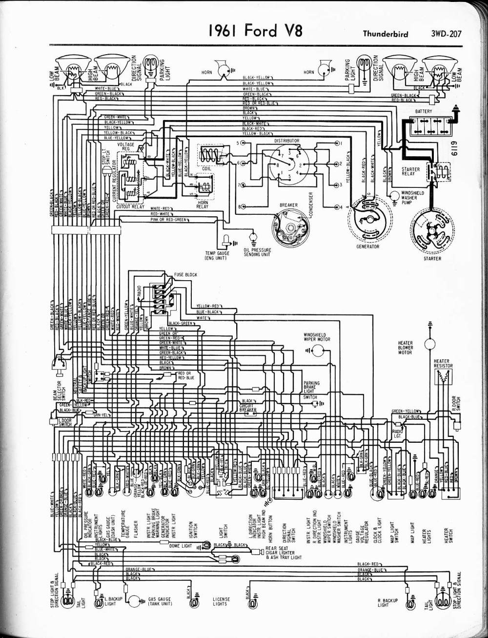 medium resolution of 1956 ford thunderbird wiring diagram wiring diagram third level57 65 ford wiring diagrams 1956 ford thunderbird