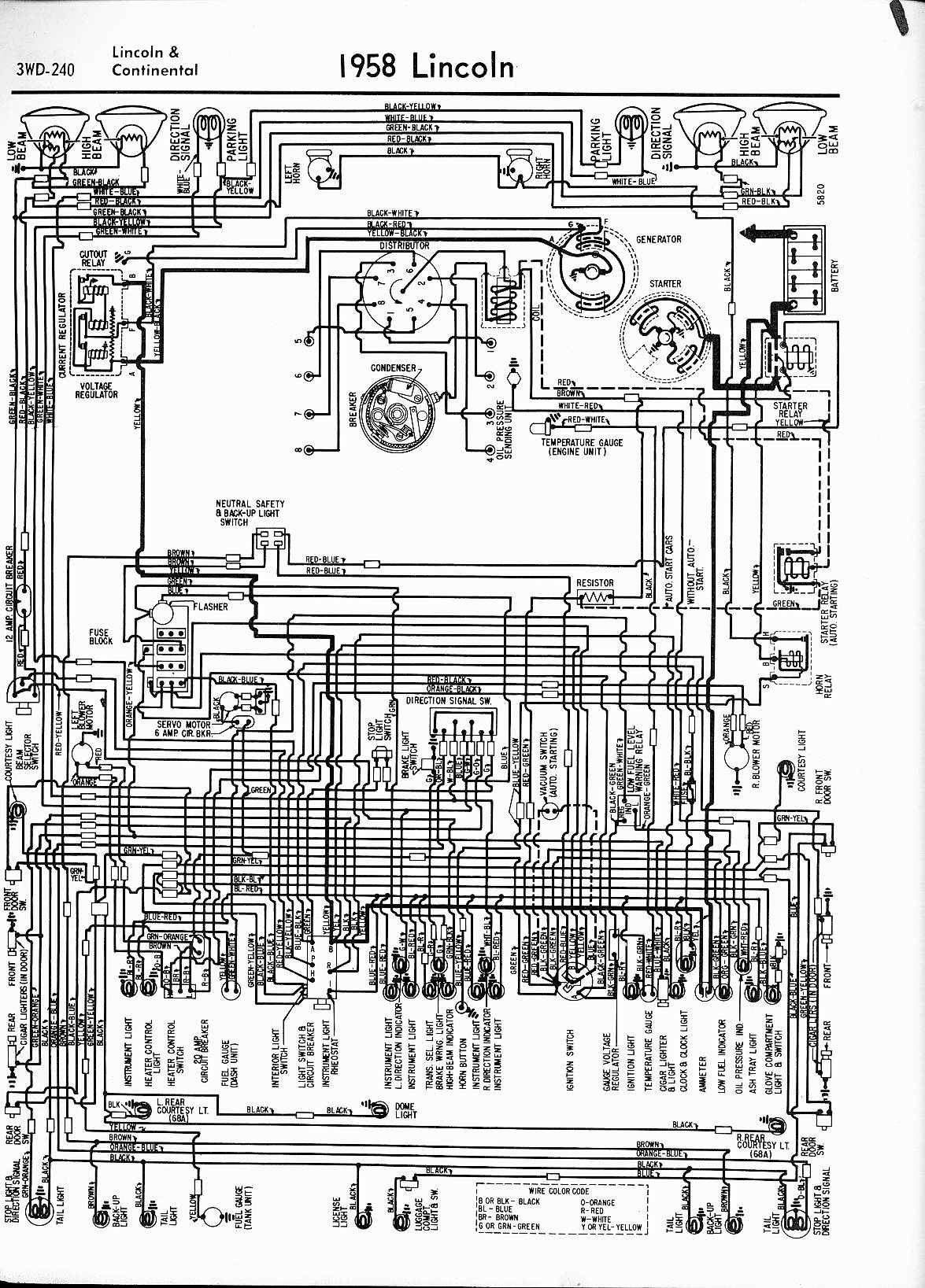 94 lincoln continental wiring diagrams free