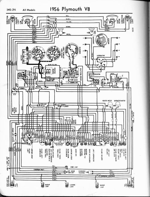small resolution of 1955 plymouth wiring diagram wiring diagram third level1957 plymouth wiring harness wiring diagrams schema 1954 dodge