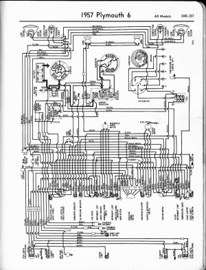 1956  1965 Plymouth Wiring  The Old Car Manual Project