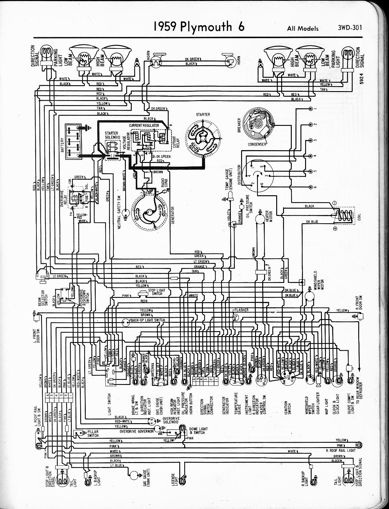 hight resolution of service manual 1985 ford thunderbird engine diagram or 1985 ford thunderbird wiring diagram 1987 thunderbird