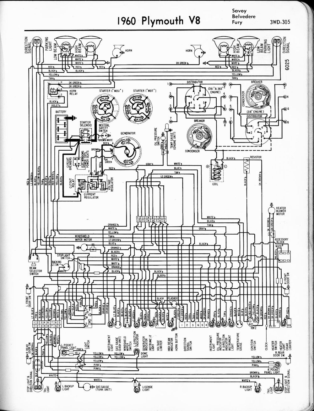 medium resolution of 1960 plymouth fury wiring diagram wiring diagram technic 1956 1965 plymouth wiring the old car manual