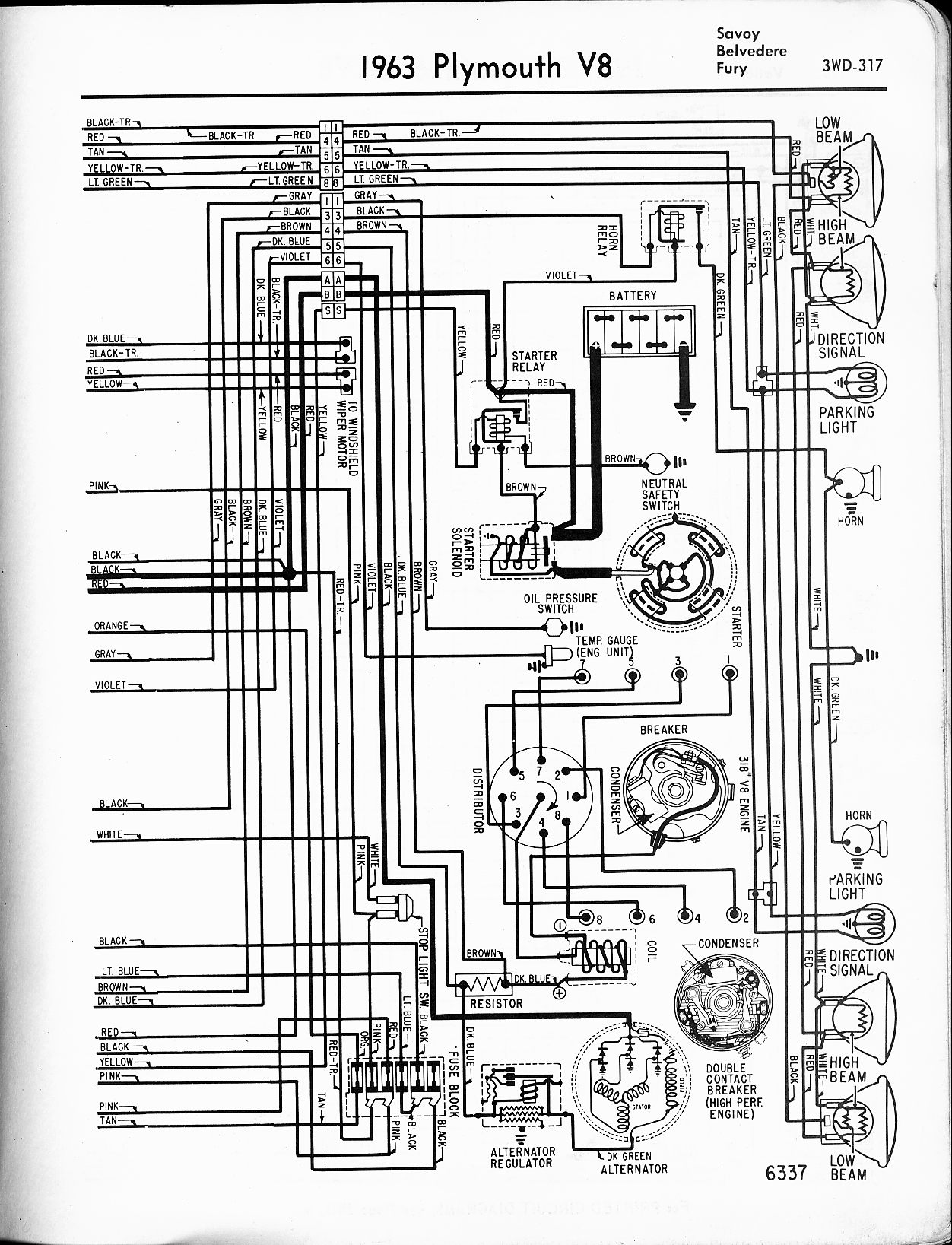 Wiring Diagrams Of 1963 Ford 6 Fairlane Part 2 Wiring