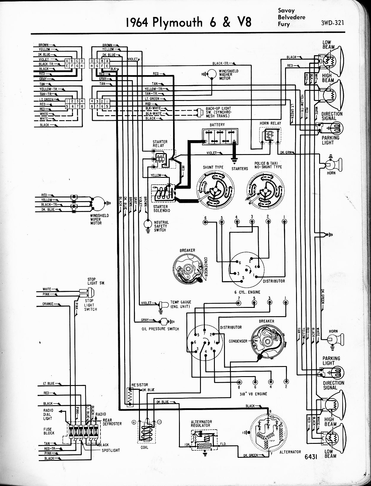 64 plymouth fury wiring diagrams
