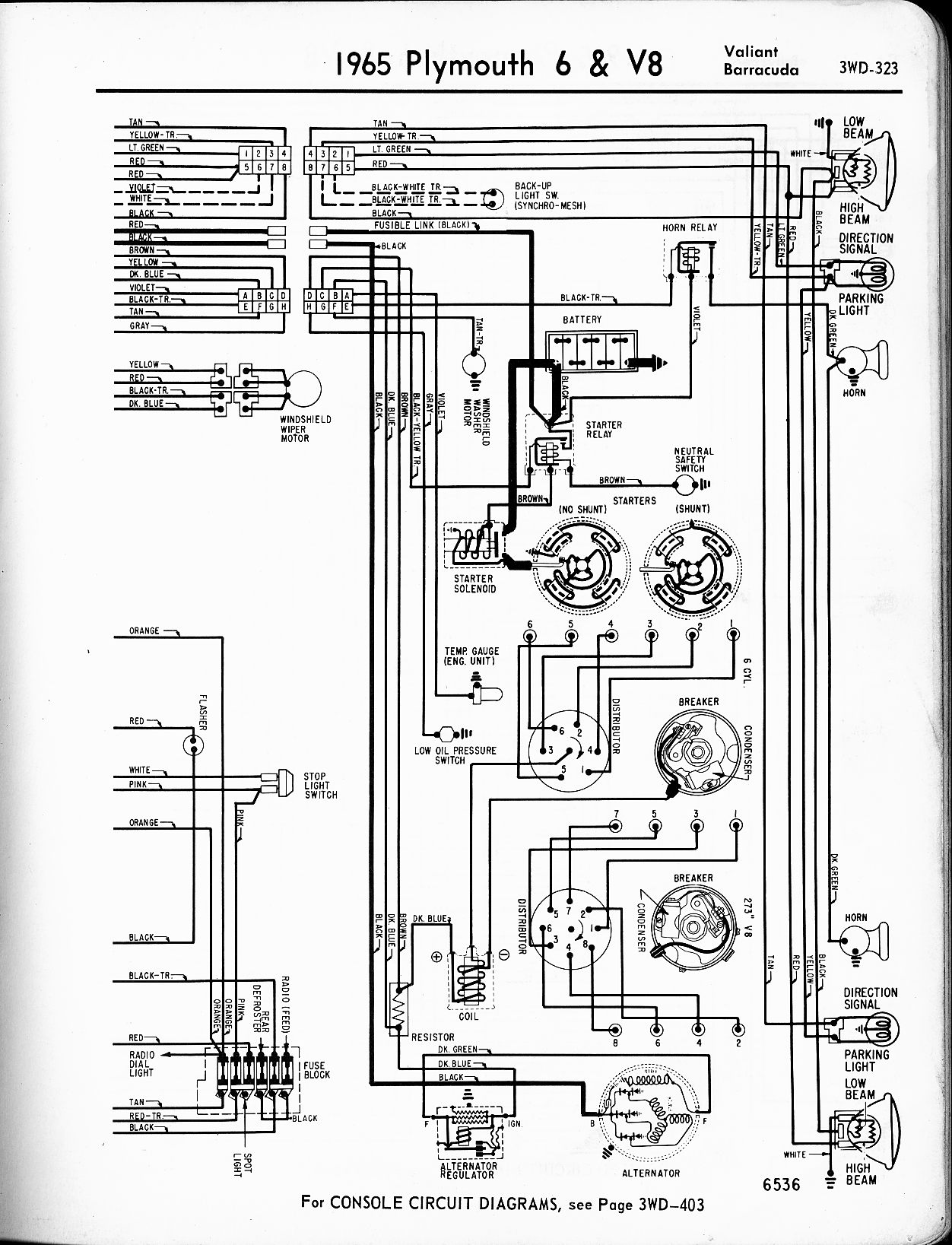 1956 1965 plymouth wiring the old car manual project positive ground plymouth wiring diagram 1965