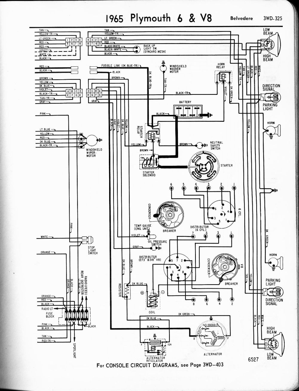medium resolution of 66 fury wiring diagram wiring diagram fascinating66 fury wiring diagram wiring diagram info 64 plymouth fury