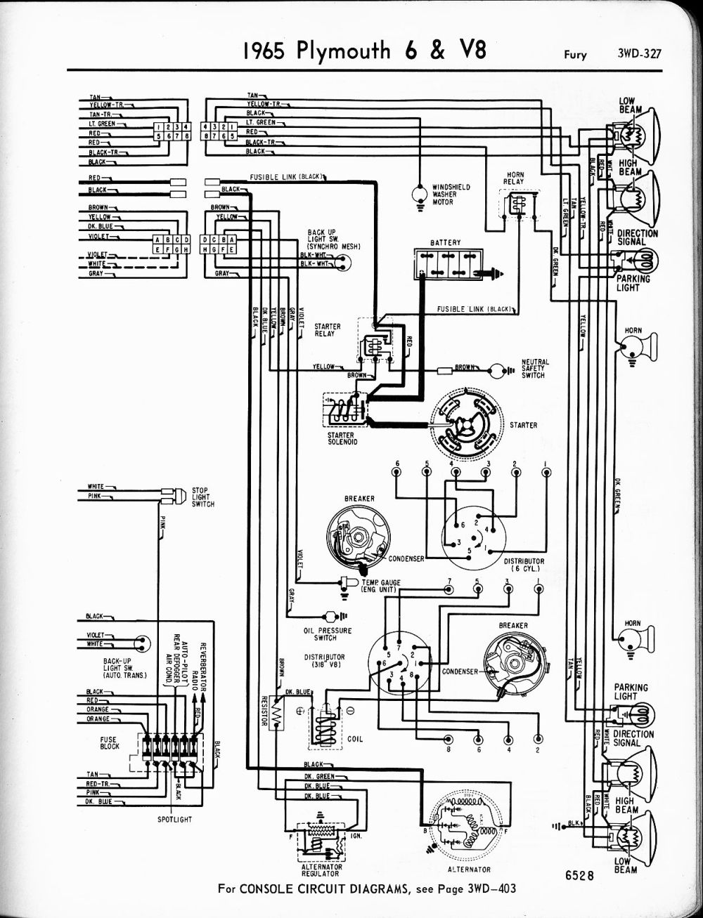 medium resolution of 1956 1965 plymouth wiring the old car manual project rh oldcarmanualproject com 1965 plymouth fury wiring