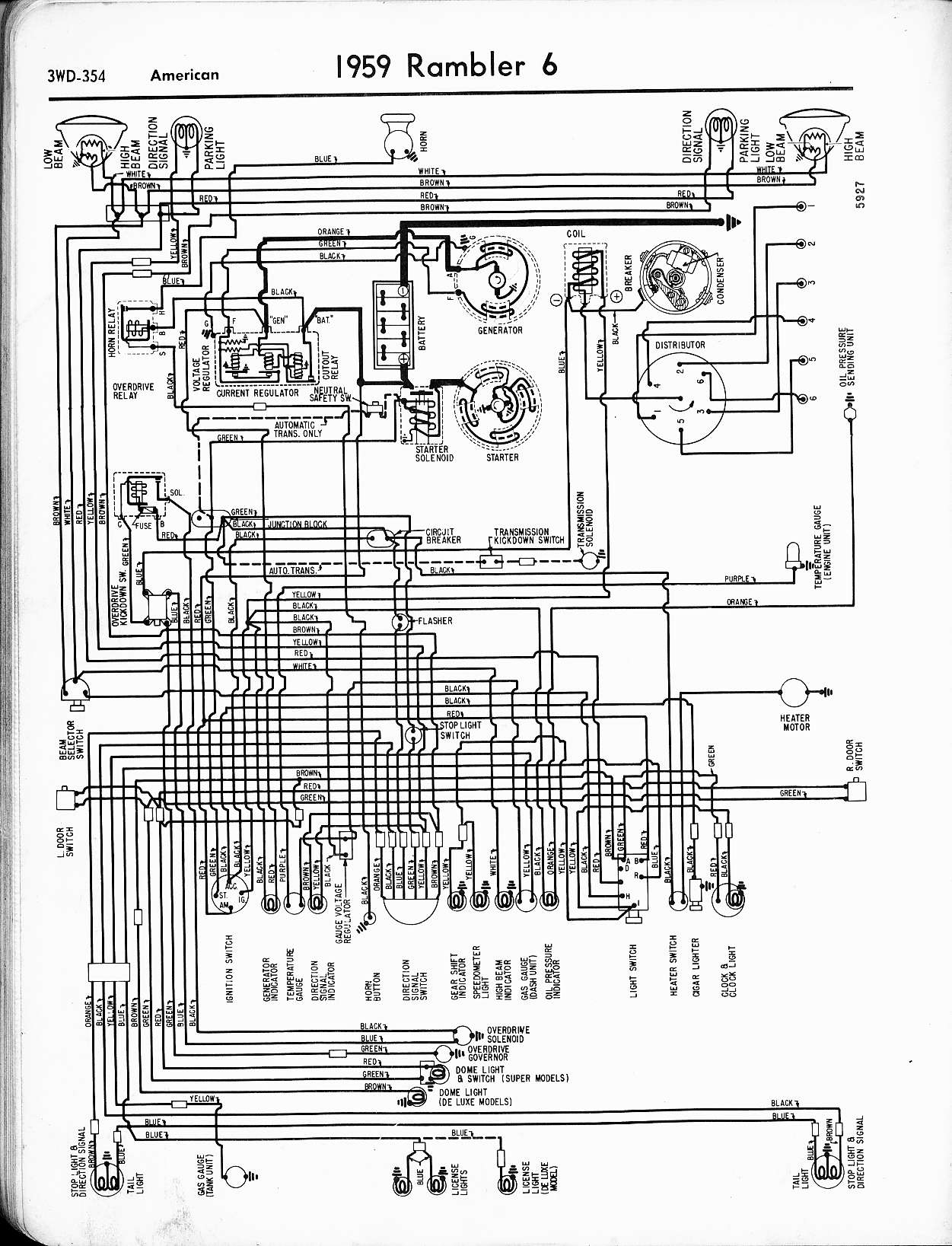Wiring Diagram 1968 Amc Rebel, Wiring, Free Engine Image