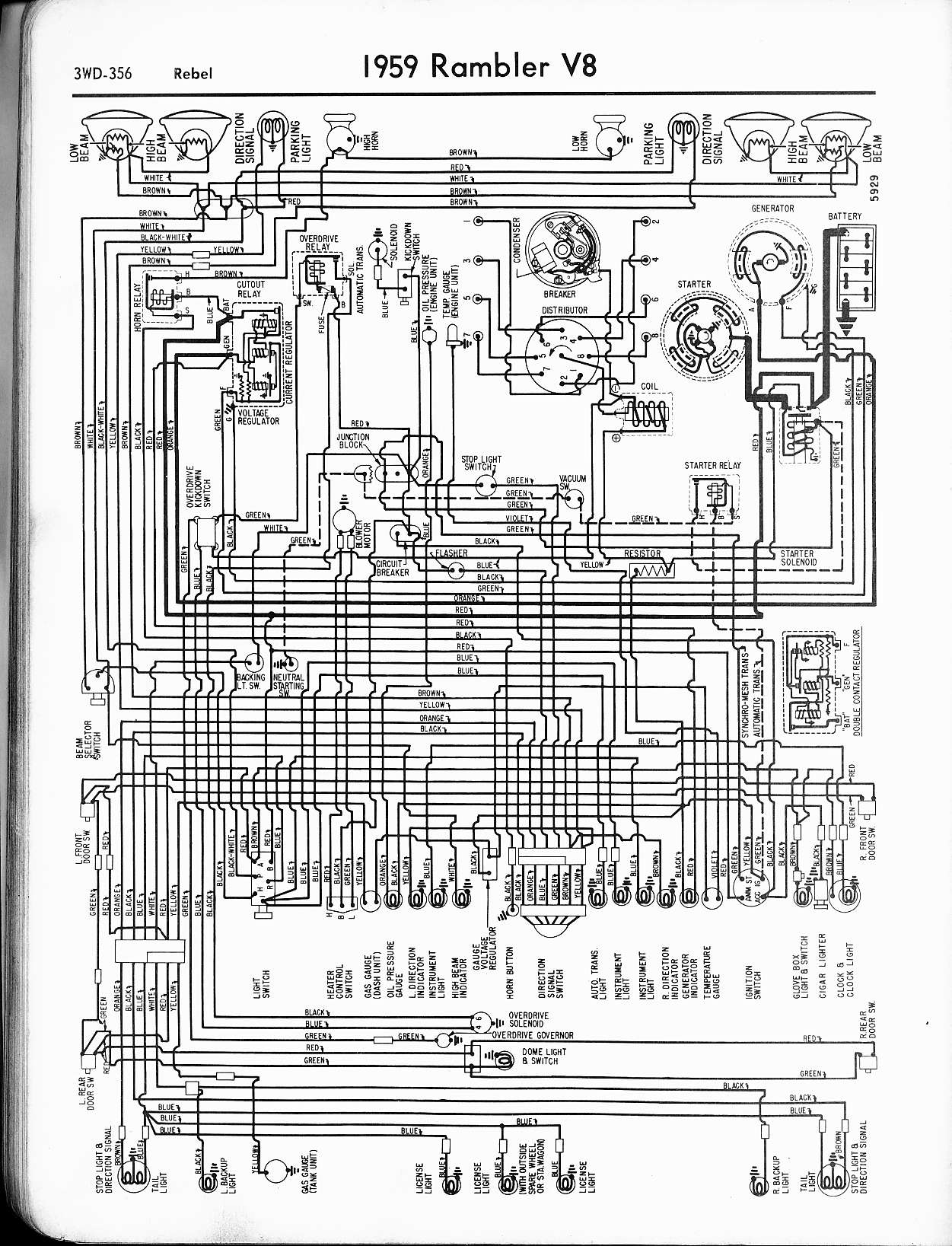 hight resolution of rambler wiring diagrams the old car manual project 1968 amc rambler rebel sst 1959 rambler v8