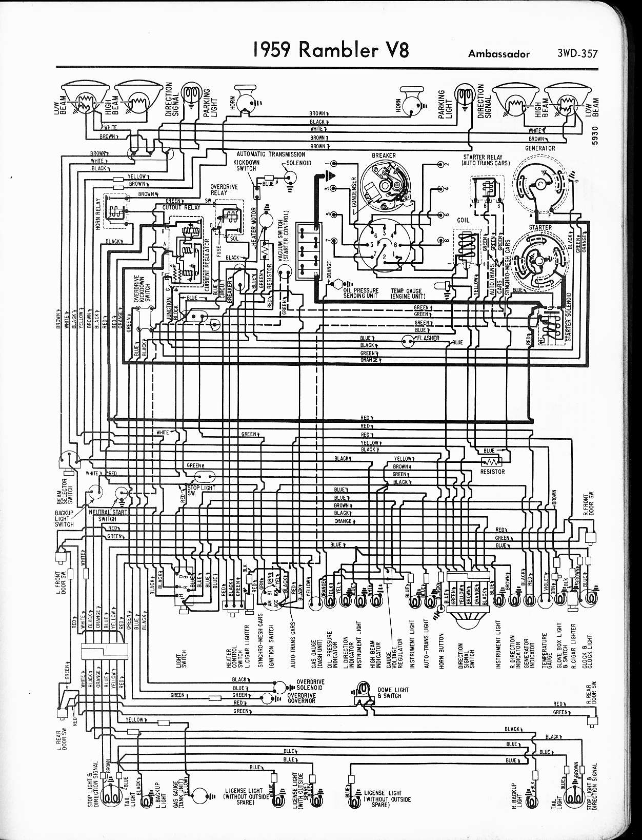 hight resolution of rambler wiring diagrams the old car manual project rh oldcarmanualproject com mac wiring diagrams amc 360