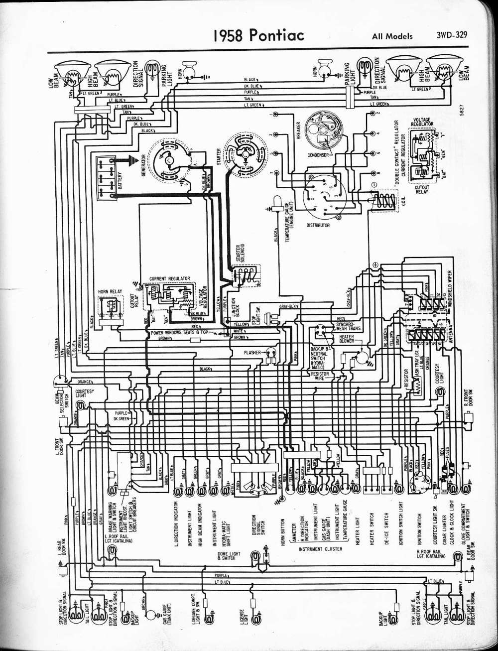 medium resolution of 1960 pontiac wiring diagram wiring diagram meta 2000 pontiac montana wiring diagram pontiac wiring 1957