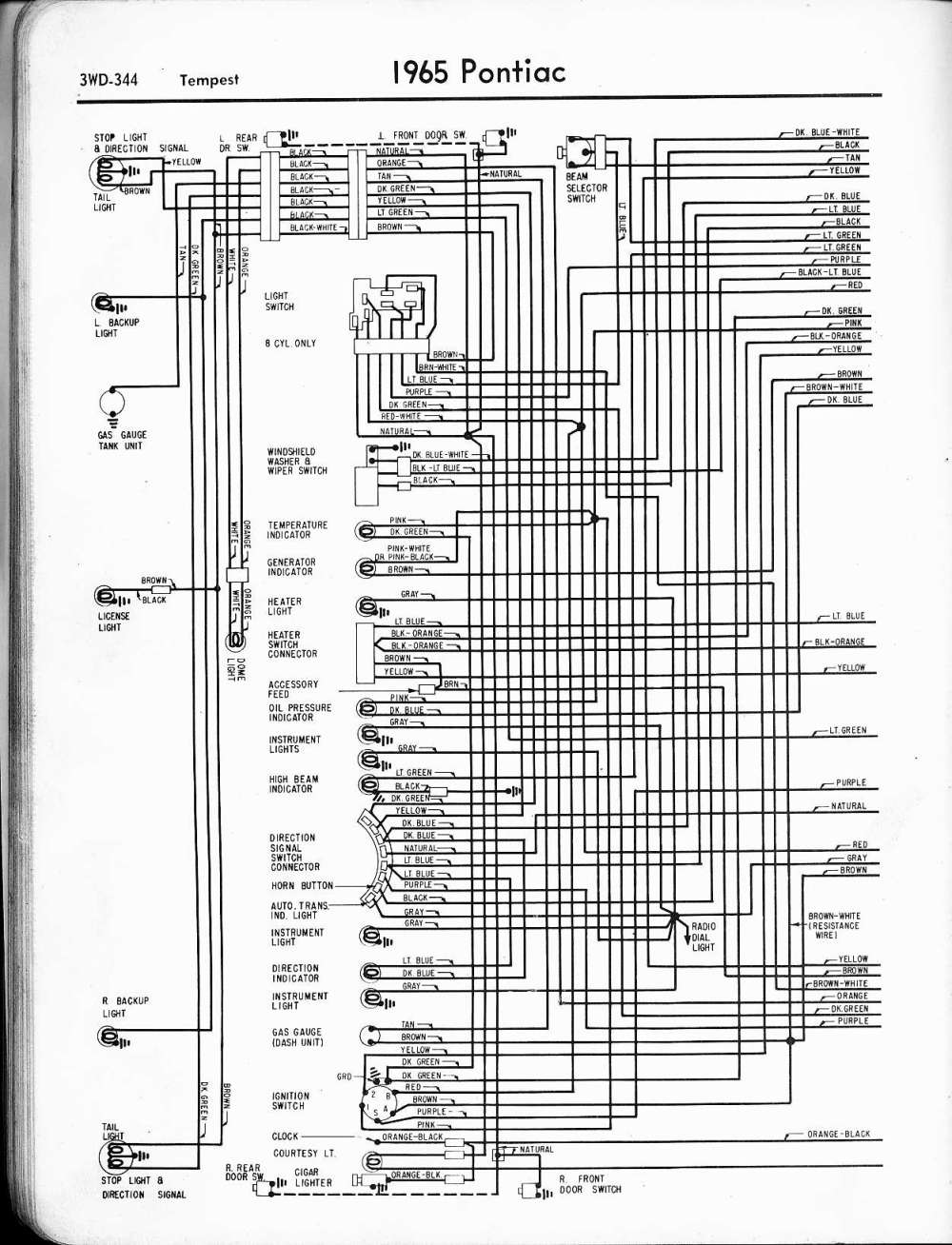 medium resolution of wiring diagram 1965 pontiac tempest wiring diagram centre1968 chevelle dash wiring diagram 12