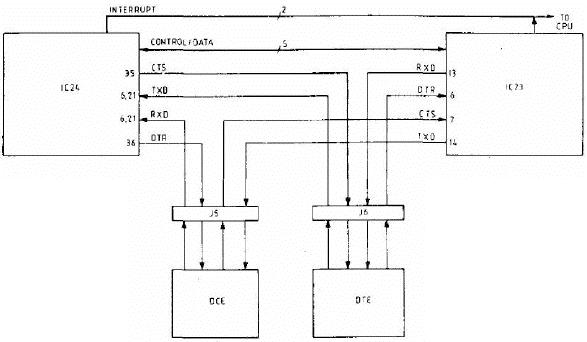 QL Service Manual
