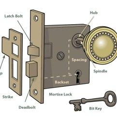 how to repair a doorknob old house journal magazine old diagram trunk lock old lock diagram [ 1200 x 1024 Pixel ]